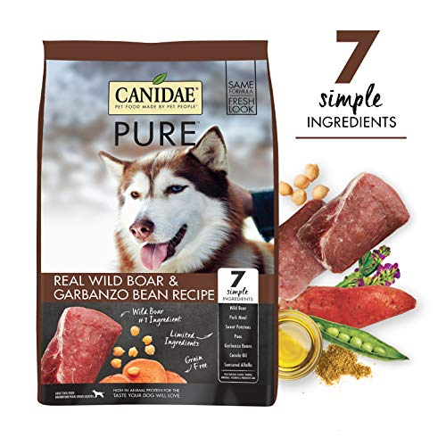 Canidae Dog food Reviews 🦴 Puppy food recalls 2019