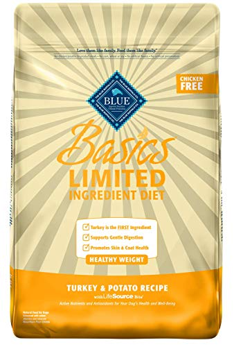 Blue Buffalo Basics Limited Ingredient Diet, Natural Adult Healthy Weight Dry Dog Food, Turkey & Potato 24-lb